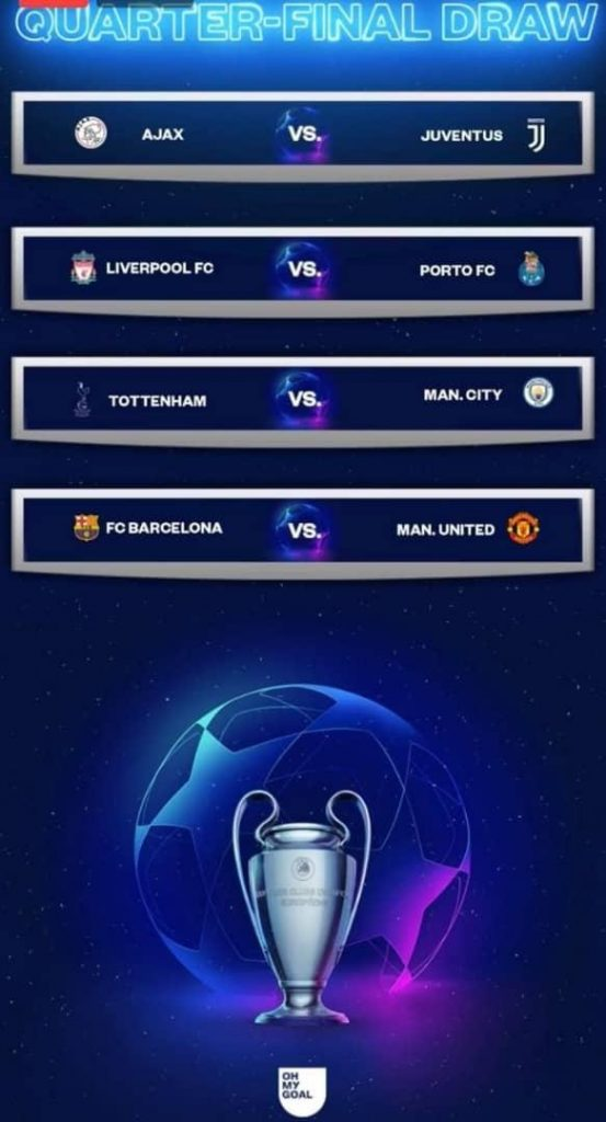 Champions League quarter-final draw in full