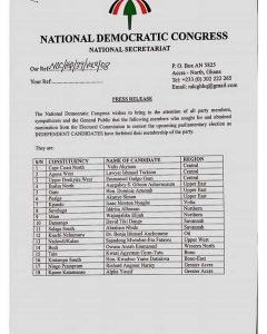 NDC Sacks Dominic Azumah, 17 Others For Going Independent 2